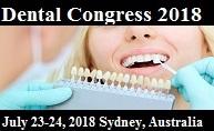Dental Congress 2018