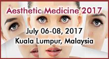 International Conference on Aesthetic Medicine