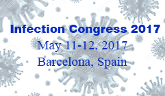 Infection Congress 2017
