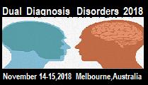 Dual Diagnosis Disorders 2018