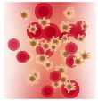 Essential Thrombocythemia