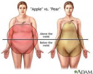 Metabolic syndrome