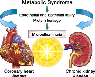 Metabolic syndrome