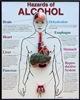 Alcohol Health Risks
